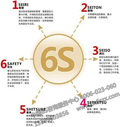 6S管理内容是什么