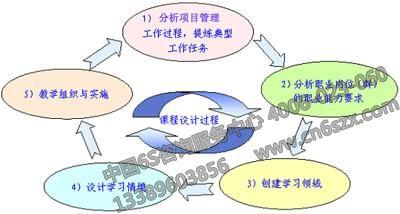 系统课程设计