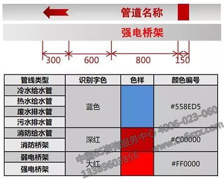 地下车库可视化管理标识设计_中国6s咨询服务中心