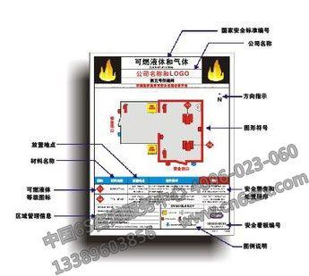 【安全消防目视化】易燃液体安全目视化设计