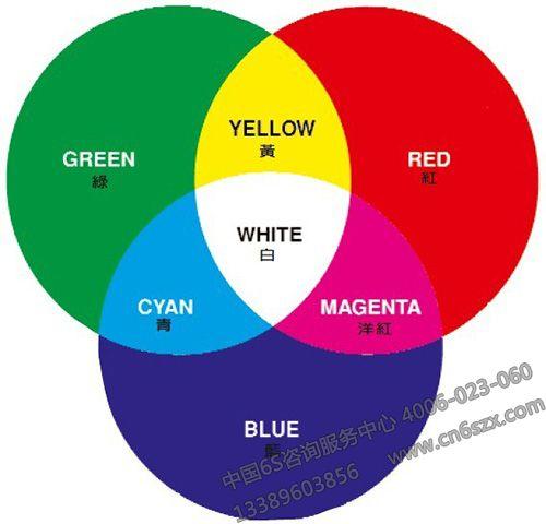 5s颜色管理使用标准_6s咨询服务中心