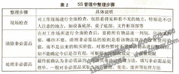 5s管理中整理步骤