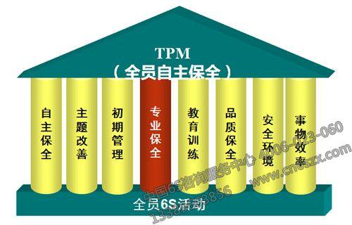 中韩合资化工企业tpm管理案例