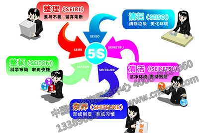 公司实施5s的过程中必然会存在着实施5s管理制度不到位,实施效果反复