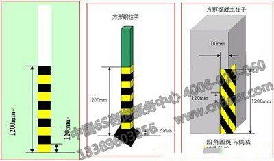 5S管理立柱防撞警示标识