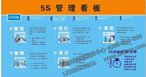 5S管理看板展示