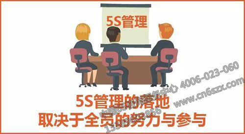 5S管理培训落地