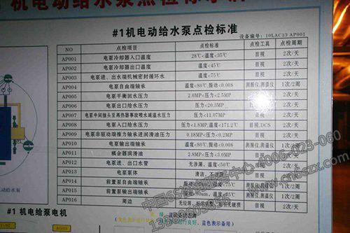 电厂7S管理案例
