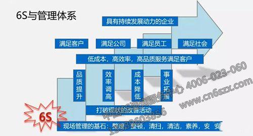 6S与管理体系