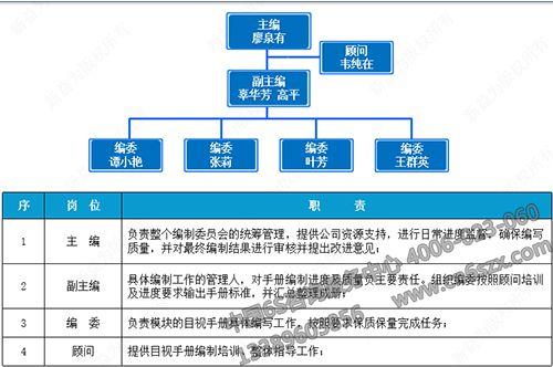 编委组织架构