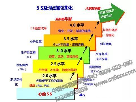 5S及活动的进化