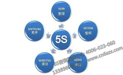 5S管理内容