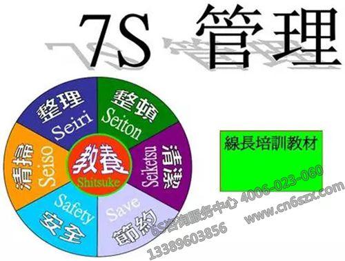 7S管理教材