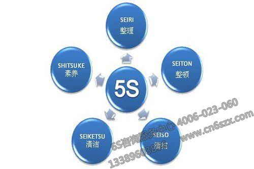5S拷贝.jpg