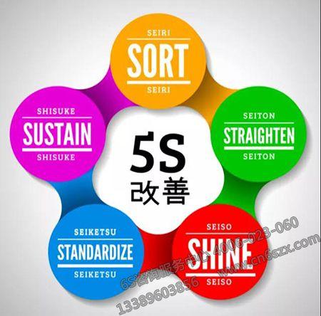 为什么日本5S高效?